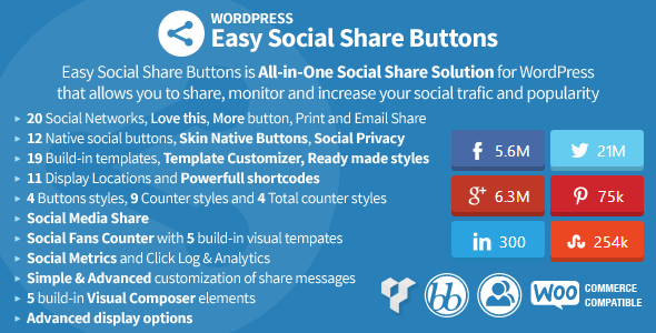 06-easy-social-share-buttons-meilleur-plugin-wordpress-2015
